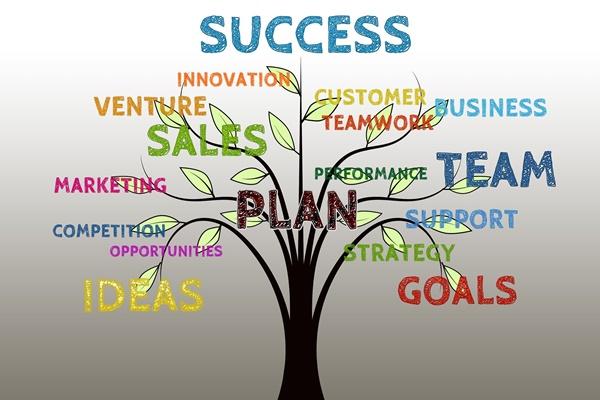 イノベーション創出の要素